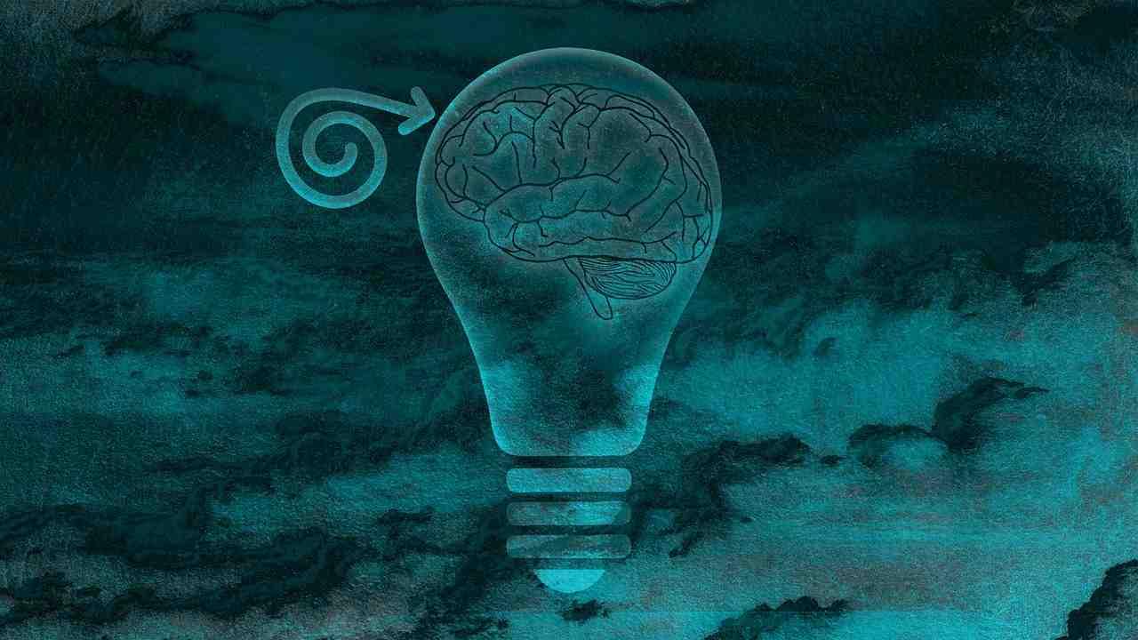 realization awareness and consciousness