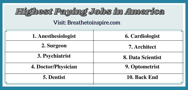 Highest-paying-jobs-in-America